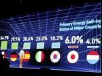 EXPO-2017. Павильон Японии посетили больше 500 тыс. человек